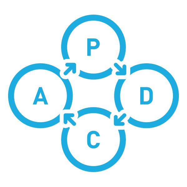 pdcacycle